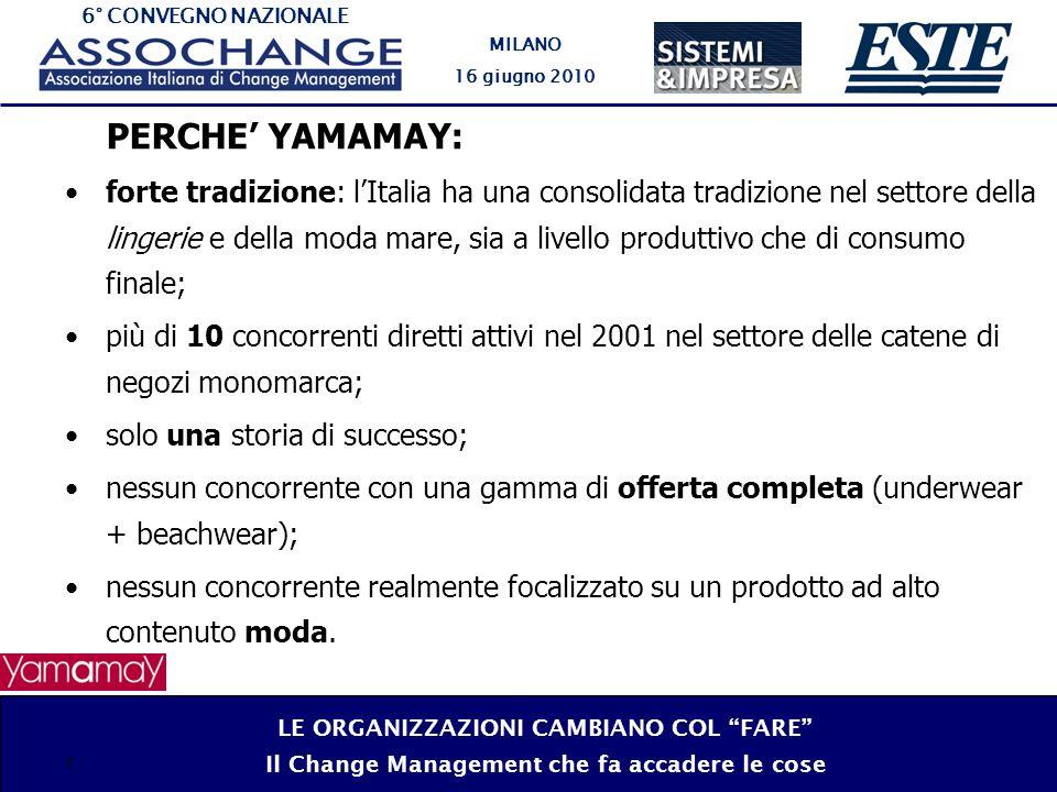 6° CONVEGNO NAZIONALE MILANO 16 giugno 2010 7 forte tradizione: lItalia ha una consolidata tradizione nel settore della lingerie e della moda mare, si