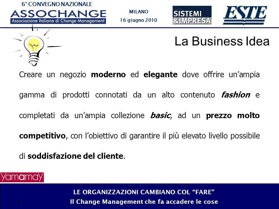 6° CONVEGNO NAZIONALE MILANO 16 giugno 2010 8 Creare un negozio moderno ed elegante dove offrire unampia gamma di prodotti connotati da un alto conten