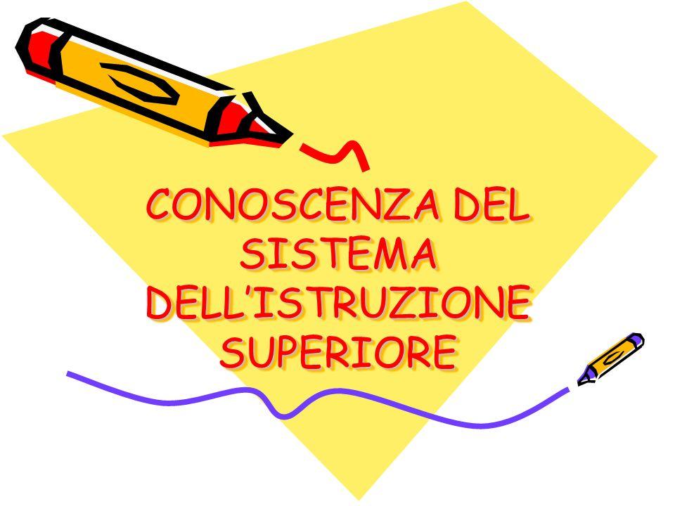 CONOSCENZA DEL SISTEMA DELLISTRUZIONE SUPERIORE