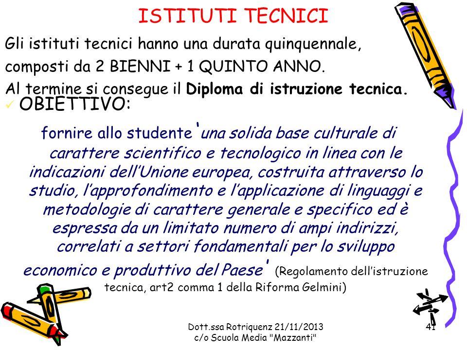Dott.ssa Rotriquenz 21/11/2013 c/o Scuola Media Mazzanti Gli istituti tecnici hanno una durata quinquennale, composti da 2 BIENNI + 1 QUINTO ANNO.