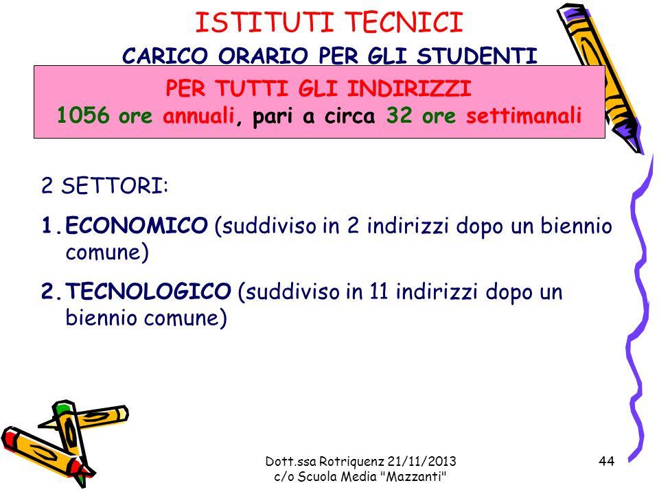 Dott.ssa Rotriquenz 21/11/2013 c/o Scuola Media Mazzanti ISTITUTI TECNICI CARICO ORARIO PER GLI STUDENTI PER TUTTI GLI INDIRIZZI 1056 ore annuali, pari a circa 32 ore settimanali 2 SETTORI: 1.ECONOMICO (suddiviso in 2 indirizzi dopo un biennio comune) 2.TECNOLOGICO (suddiviso in 11 indirizzi dopo un biennio comune) 44