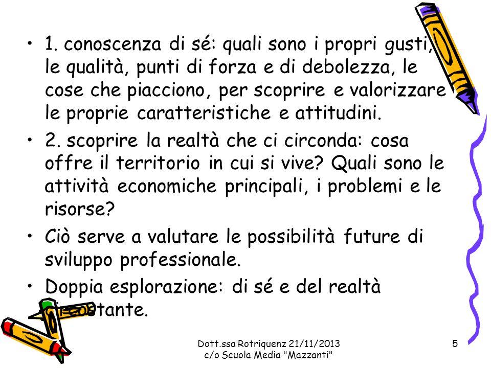 Dott.ssa Rotriquenz 21/11/2013 c/o Scuola Media Mazzanti ISTITUTI TECNICO: SETTORE ECONOMICO a Firenze Firenze - I.