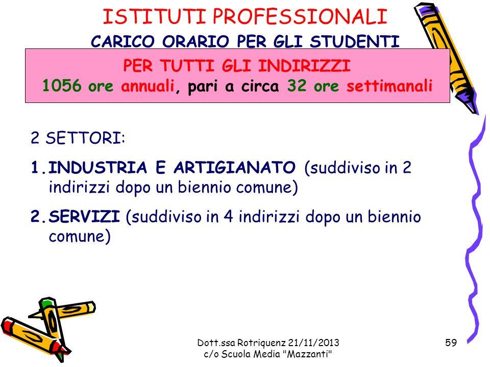Dott.ssa Rotriquenz 21/11/2013 c/o Scuola Media Mazzanti ISTITUTI PROFESSIONALI CARICO ORARIO PER GLI STUDENTI PER TUTTI GLI INDIRIZZI 1056 ore annuali, pari a circa 32 ore settimanali 2 SETTORI: 1.INDUSTRIA E ARTIGIANATO (suddiviso in 2 indirizzi dopo un biennio comune) 2.SERVIZI (suddiviso in 4 indirizzi dopo un biennio comune) 59