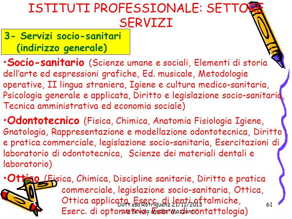 Dott.ssa Rotriquenz 21/11/2013 c/o Scuola Media Mazzanti ISTITUTI PROFESSIONALE: SETTORE SERVIZI Socio-sanitario (Scienze umane e sociali, Elementi di storia dellarte ed espressioni grafiche, Ed.