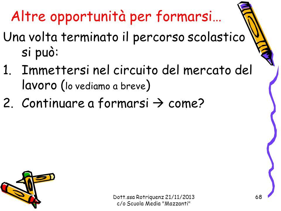 Dott.ssa Rotriquenz 21/11/2013 c/o Scuola Media Mazzanti Altre opportunità per formarsi… Una volta terminato il percorso scolastico si può: 1.Immettersi nel circuito del mercato del lavoro ( lo vediamo a breve ) 2.Continuare a formarsi come.