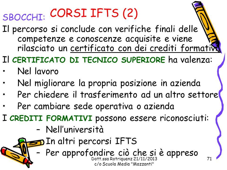 Dott.ssa Rotriquenz 21/11/2013 c/o Scuola Media Mazzanti CORSI IFTS (2) SBOCCHI: Il percorso si conclude con verifiche finali delle competenze e conoscenze acquisite e viene rilasciato un certificato con dei crediti formativi.