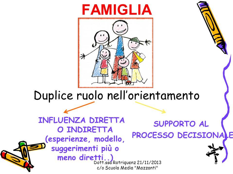 FAMIGLIA Duplice ruolo nellorientamento INFLUENZA DIRETTA O INDIRETTA (esperienze, modello, suggerimenti più o meno diretti..) SUPPORTO AL PROCESSO DECISIONALE 8