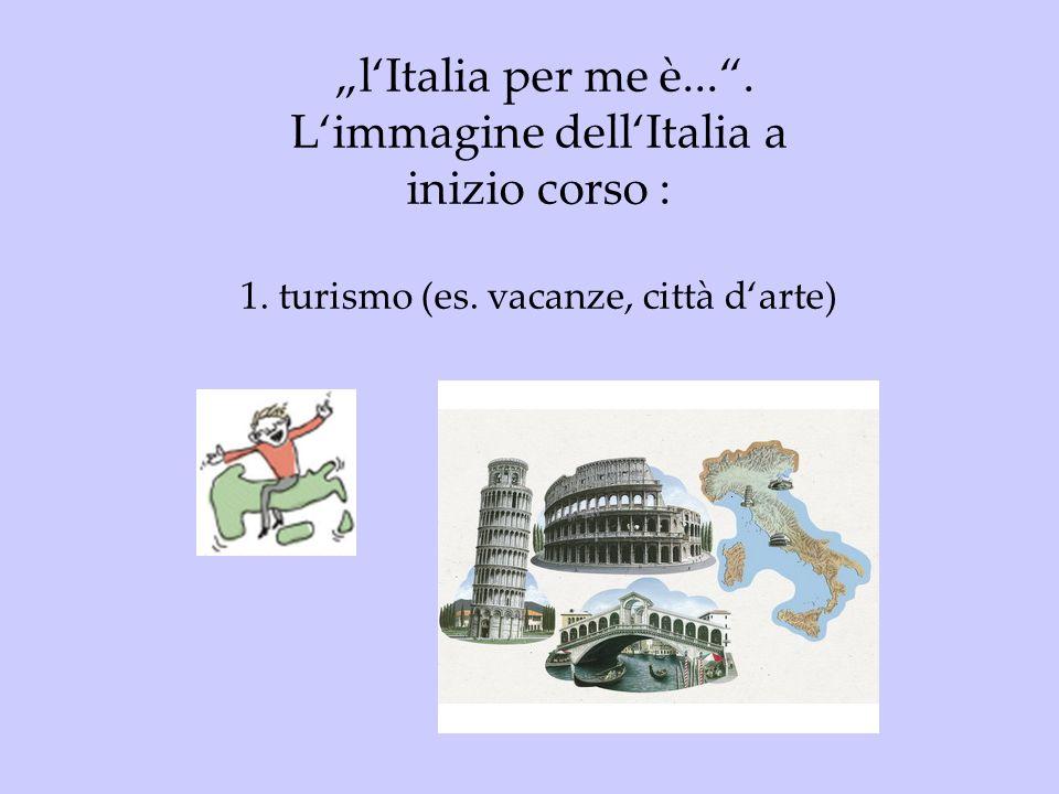 lItalia per me è.... Limmagine dellItalia a inizio corso : 1. turismo (es. vacanze, città darte)