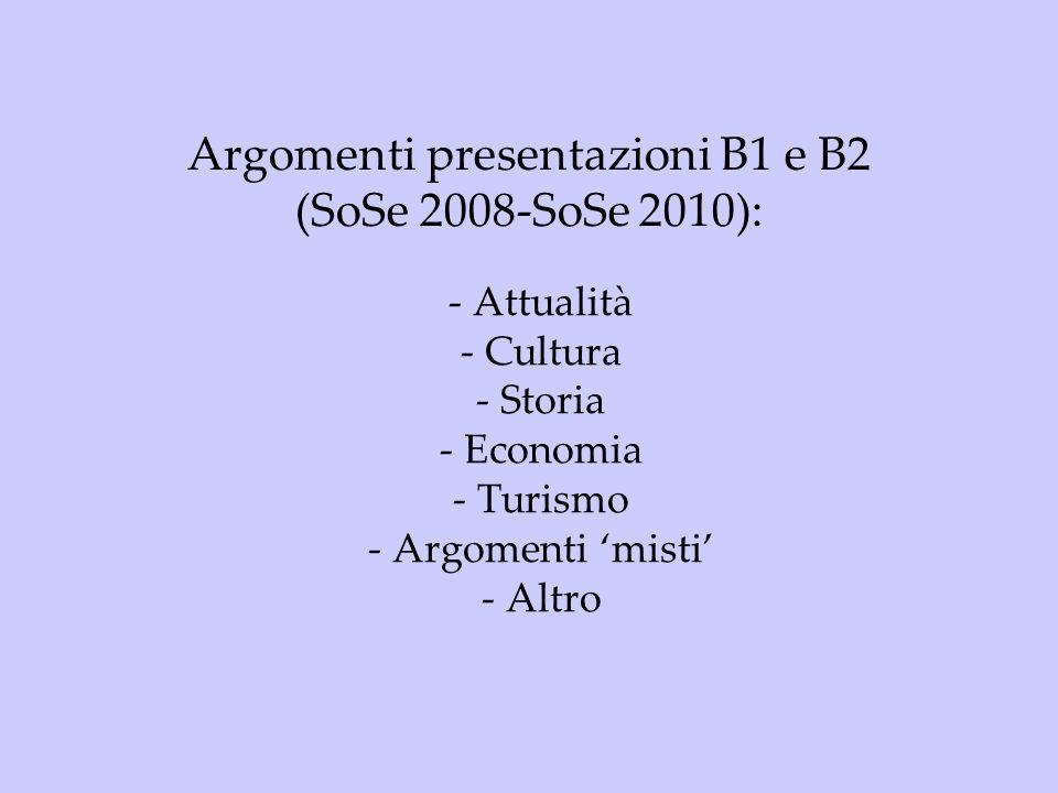 Argomenti presentazioni B1 e B2 (SoSe 2008-SoSe 2010): - Attualità - Cultura - Storia - Economia - Turismo - Argomenti misti - Altro