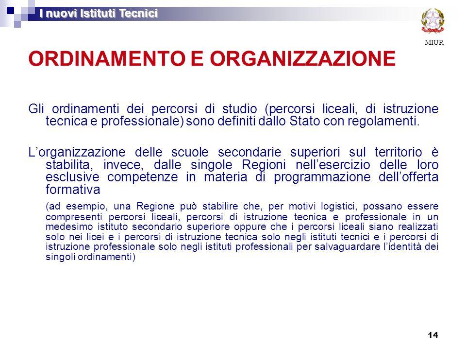 14 ORDINAMENTO E ORGANIZZAZIONE Gli ordinamenti dei percorsi di studio (percorsi liceali, di istruzione tecnica e professionale) sono definiti dallo S