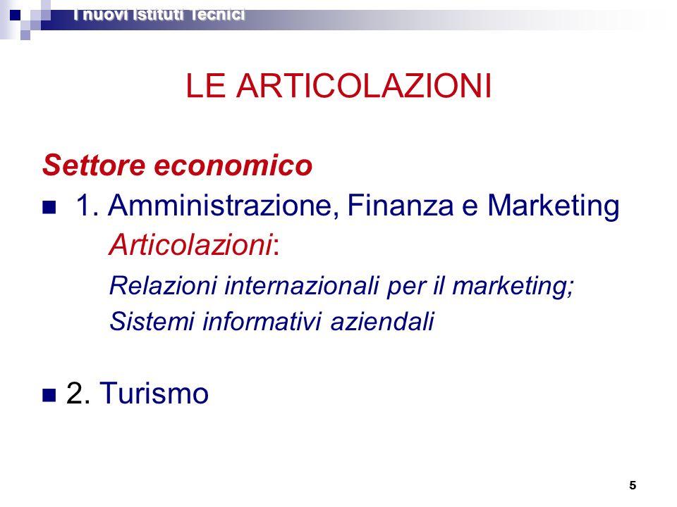 5 LE ARTICOLAZIONI Settore economico 1. Amministrazione, Finanza e Marketing Articolazioni: Relazioni internazionali per il marketing; Sistemi informa
