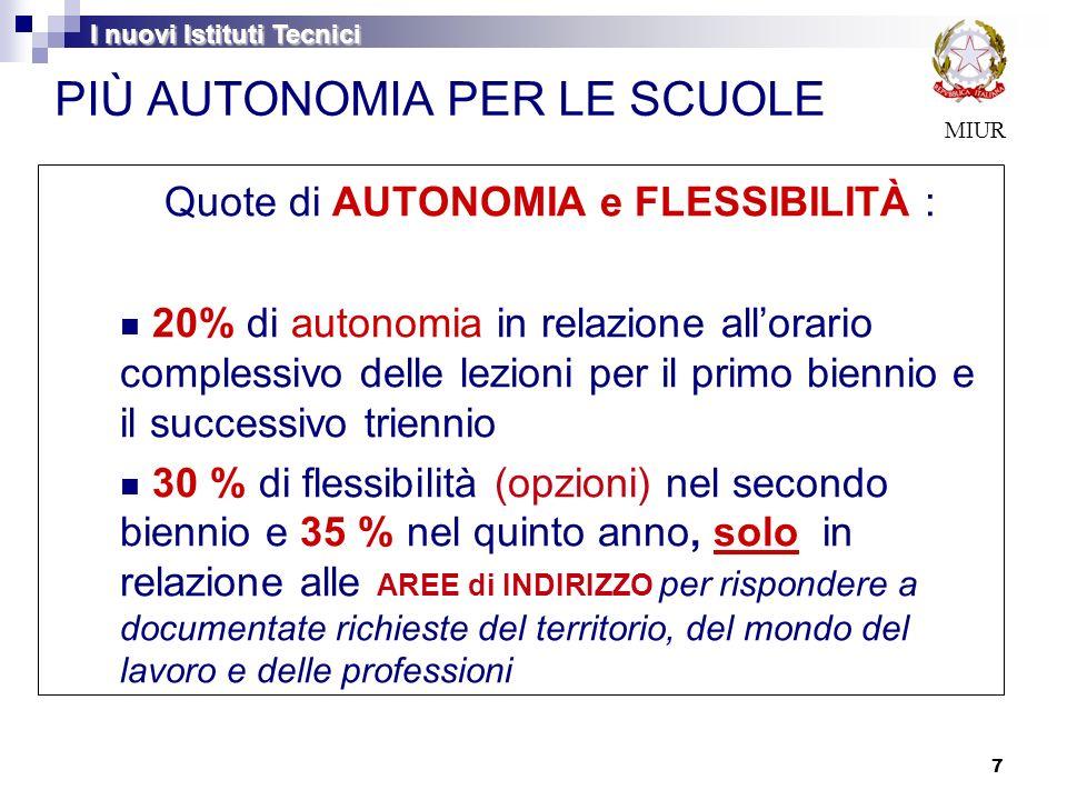 7 PIÙ AUTONOMIA PER LE SCUOLE Quote di AUTONOMIA e FLESSIBILITÀ : 20% di autonomia in relazione allorario complessivo delle lezioni per il primo bienn