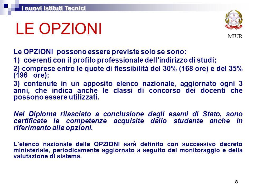 8 LE OPZIONI MIUR Le OPZIONI possono essere previste solo se sono: 1) coerenti con il profilo professionale dellindirizzo di studi; 2) comprese entro
