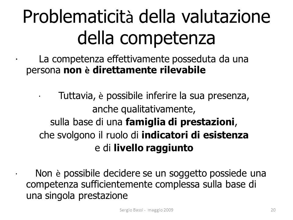 Sergio Bassi - maggio 200921 Strumenti della valutazione COMPITO UNITARIO DI REALTA GRIGLIA DI VALUTAZIONE