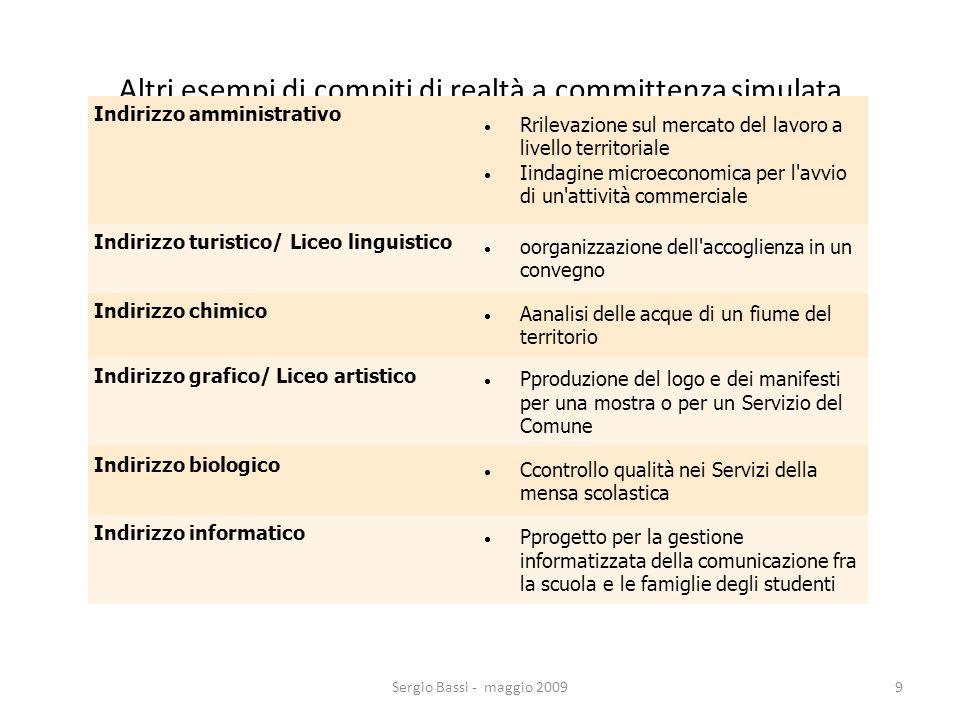 Sergio Bassi - maggio 200910 Didattica laboratoriale apprendimento in ambiente attivo attività di apprendimento esercitata su un compito di realtà