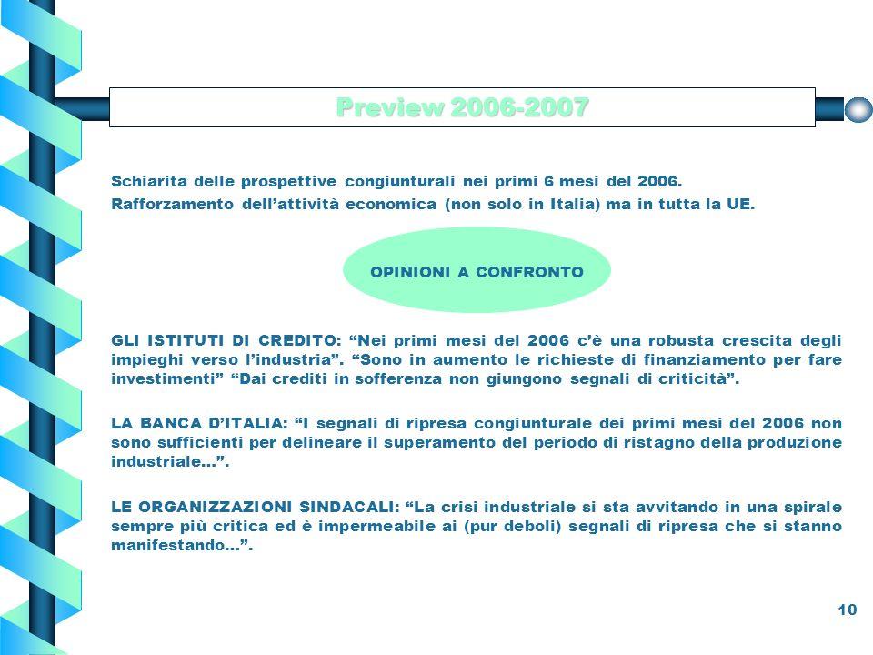 10 Preview 2006-2007 Schiarita delle prospettive congiunturali nei primi 6 mesi del 2006.