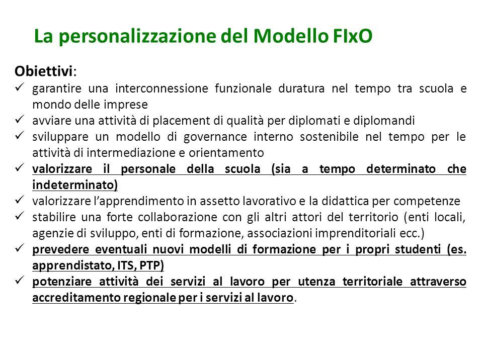 La personalizzazione del Modello FIxO Obiettivi: garantire una interconnessione funzionale duratura nel tempo tra scuola e mondo delle imprese avviare