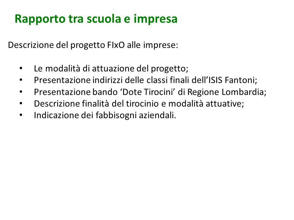 Descrizione del progetto FIxO alle imprese: Le modalità di attuazione del progetto; Presentazione indirizzi delle classi finali dellISIS Fantoni; Pres