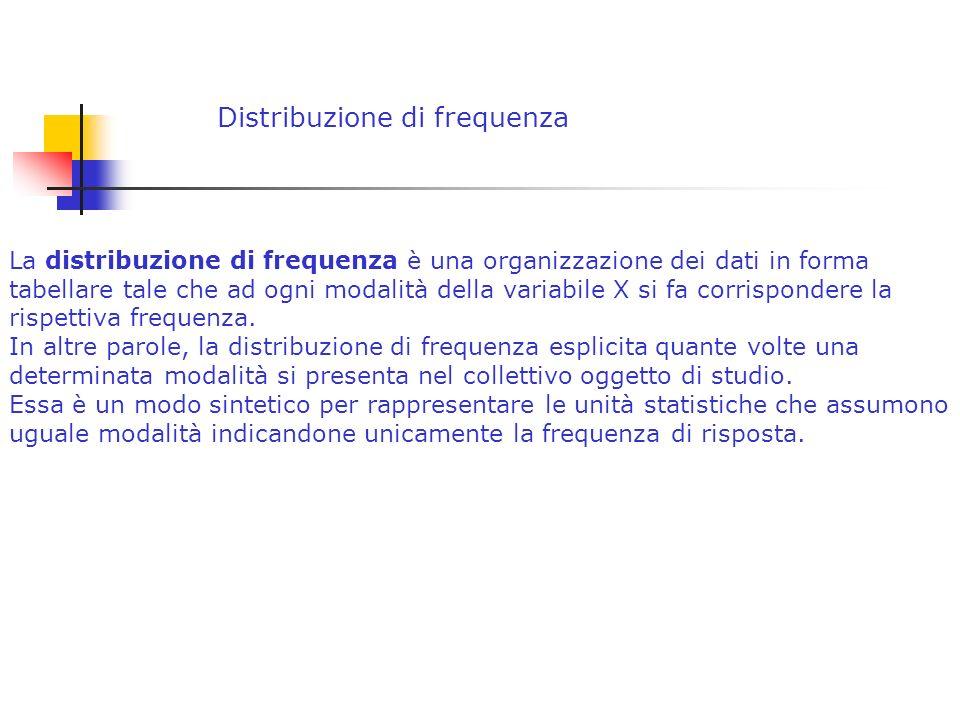 La distribuzione di frequenza è una organizzazione dei dati in forma tabellare tale che ad ogni modalità della variabile X si fa corrispondere la rispettiva frequenza.