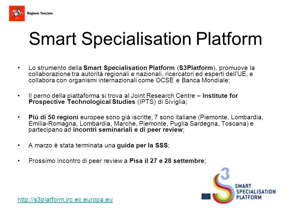 Smart Specialisation Platform Lo strumento della Smart Specialisation Platform (S3Platform), promuove la collaborazione tra autorità regionali e nazio