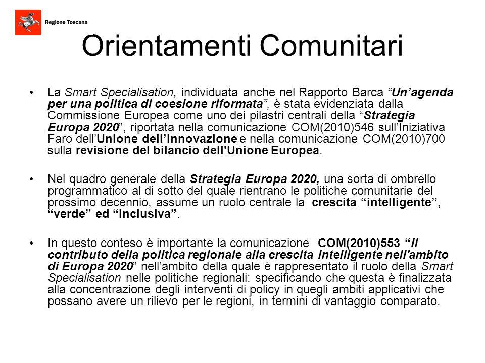 Orientamenti Comunitari La Smart Specialisation, individuata anche nel Rapporto Barca Unagenda per una politica di coesione riformata, è stata evidenz
