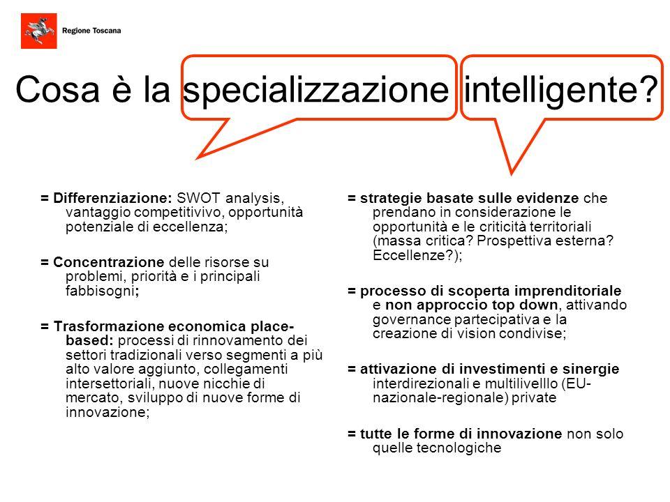 Cosa è la specializzazione intelligente? = Differenziazione: SWOT analysis, vantaggio competitivivo, opportunità potenziale di eccellenza; = Concentra