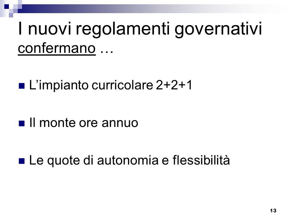 13 I nuovi regolamenti governativi confermano … Limpianto curricolare 2+2+1 Il monte ore annuo Le quote di autonomia e flessibilità
