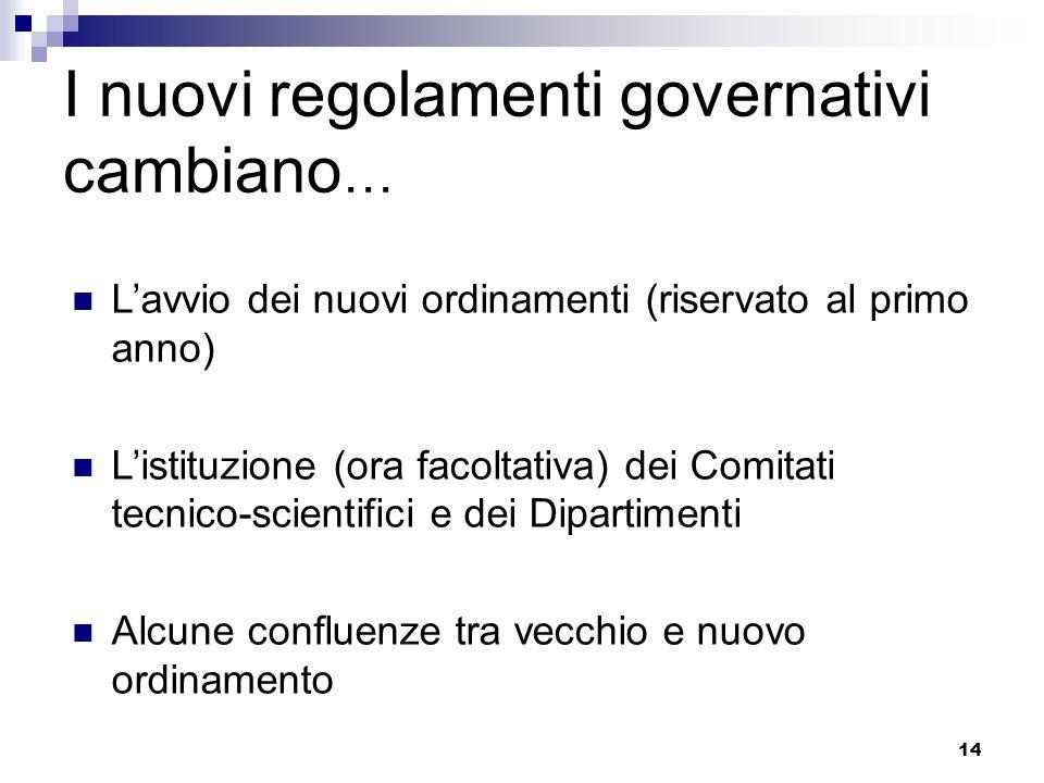 14 I nuovi regolamenti governativi cambiano … Lavvio dei nuovi ordinamenti (riservato al primo anno) Listituzione (ora facoltativa) dei Comitati tecni