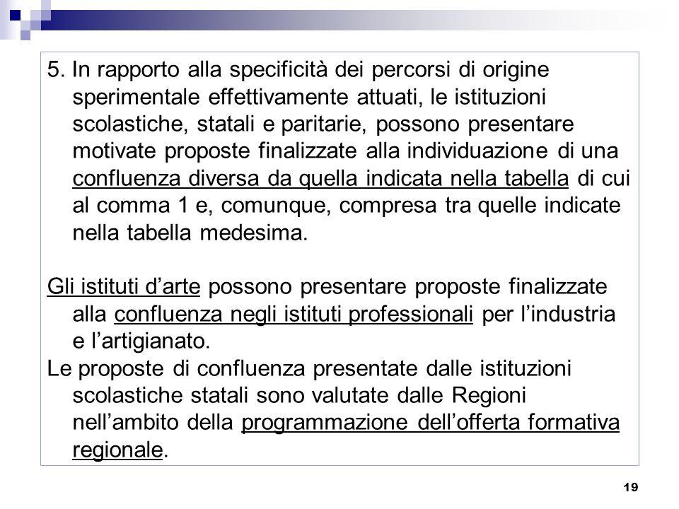 19 5. In rapporto alla specificità dei percorsi di origine sperimentale effettivamente attuati, le istituzioni scolastiche, statali e paritarie, posso