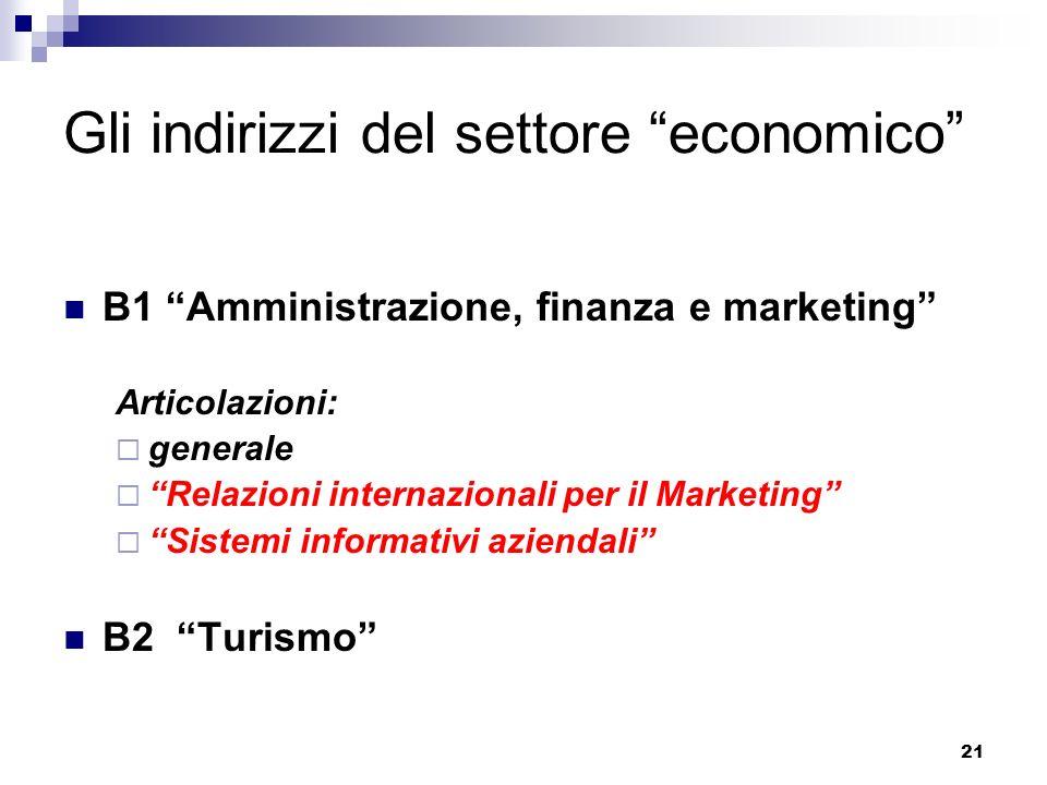 21 Gli indirizzi del settore economico B1 Amministrazione, finanza e marketing Articolazioni: generale Relazioni internazionali per il Marketing Sistemi informativi aziendali B2 Turismo