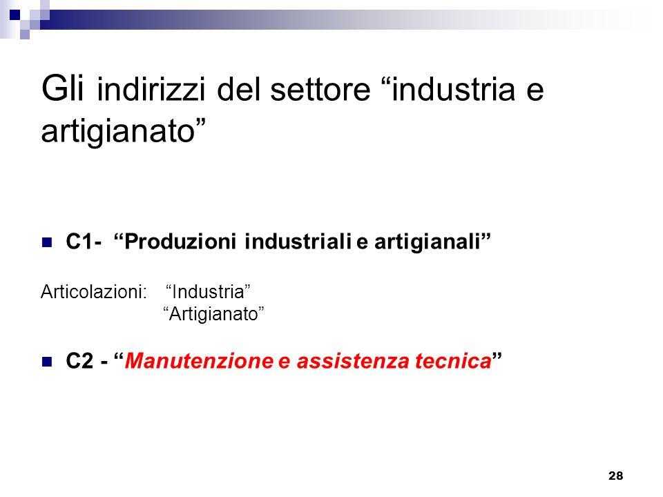 28 Gli indirizzi del settore industria e artigianato C1- Produzioni industriali e artigianali Articolazioni: Industria Artigianato C2 - Manutenzione e assistenza tecnica