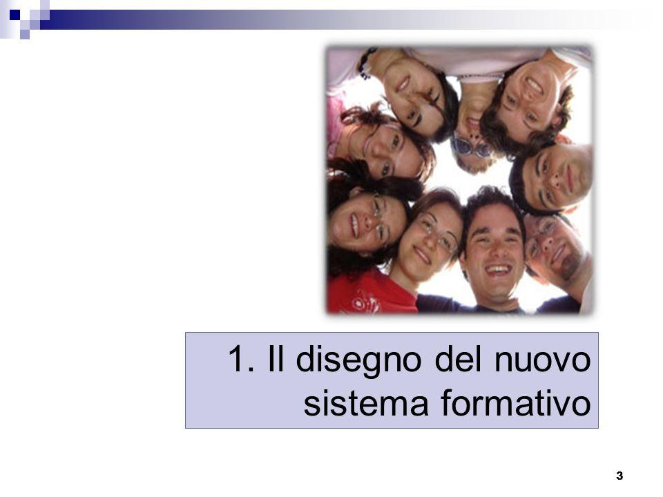 4 Alcuni riferimenti La strategia di Lisbona Le indicazioni dellOCSE Il documento ITALIA 2020