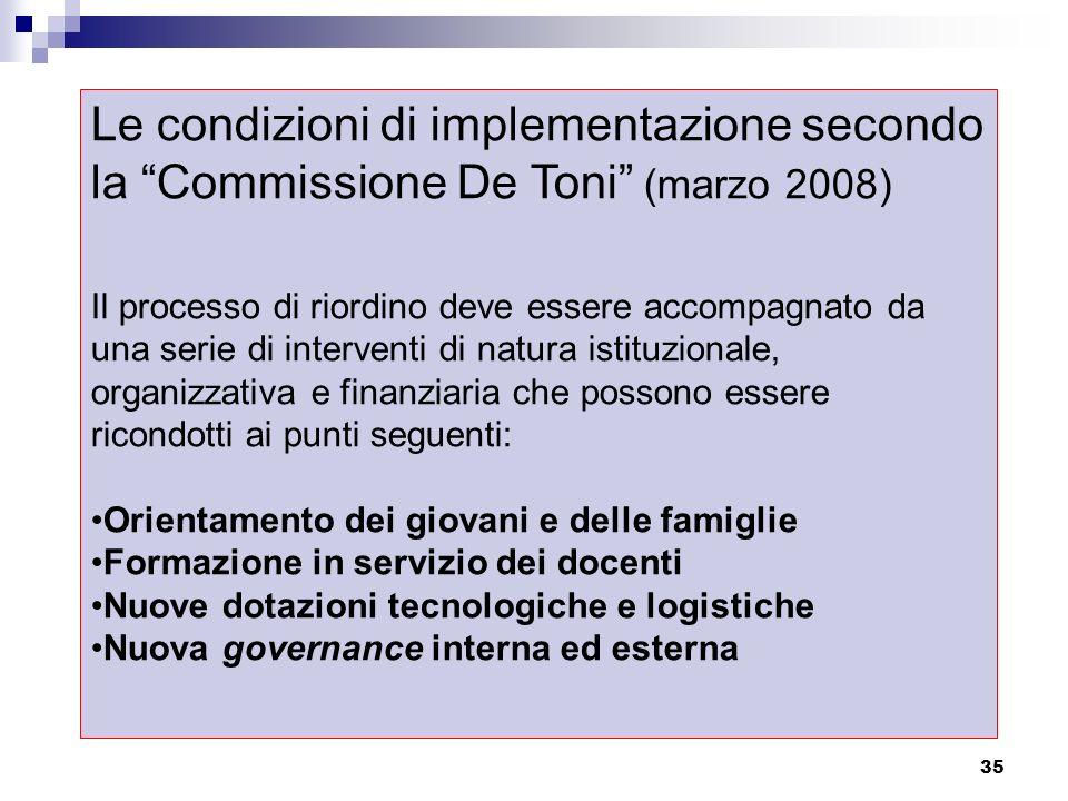 35 Le condizioni di implementazione secondo la Commissione De Toni (marzo 2008) Il processo di riordino deve essere accompagnato da una serie di inter
