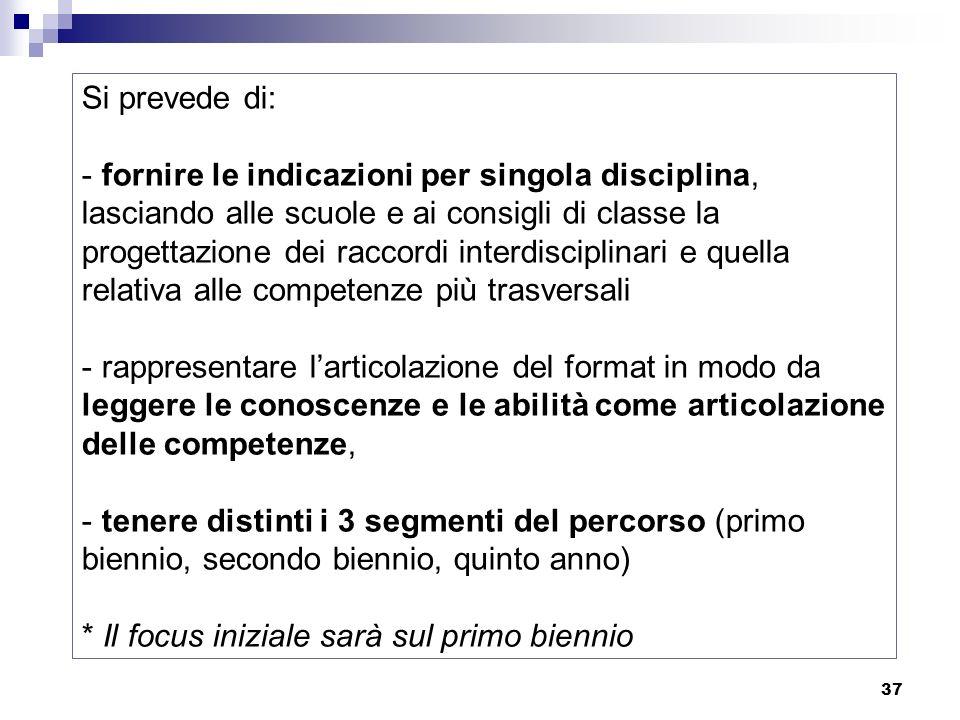 37 Si prevede di: - fornire le indicazioni per singola disciplina, lasciando alle scuole e ai consigli di classe la progettazione dei raccordi interdi