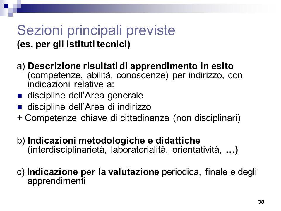 38 Sezioni principali previste (es. per gli istituti tecnici) a) Descrizione risultati di apprendimento in esito (competenze, abilità, conoscenze) per