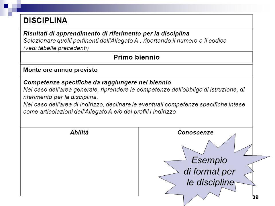39 DISCIPLINA Risultati di apprendimento di riferimento per la disciplina Selezionare quelli pertinenti dallAllegato A, riportando il numero o il codi