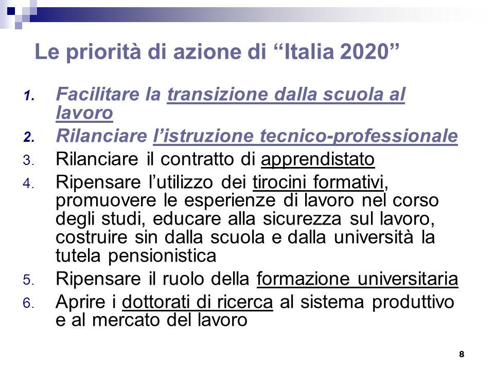 8 Le priorità di azione di Italia 2020 1. Facilitare la transizione dalla scuola al lavoro 2. Rilanciare listruzione tecnico-professionale 3. Rilancia
