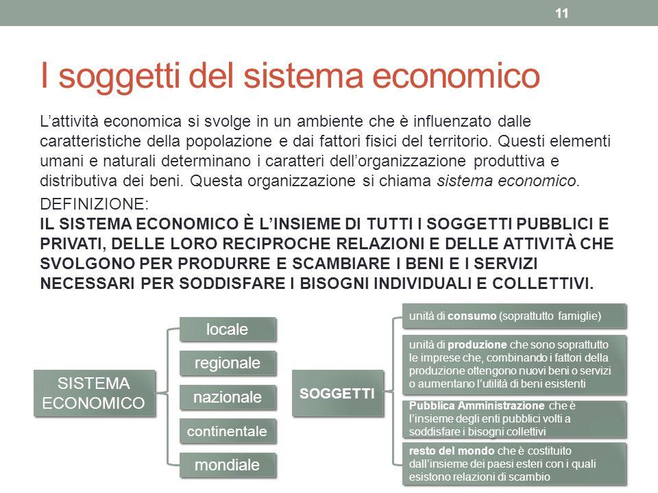 I soggetti del sistema economico Lattività economica si svolge in un ambiente che è influenzato dalle caratteristiche della popolazione e dai fattori