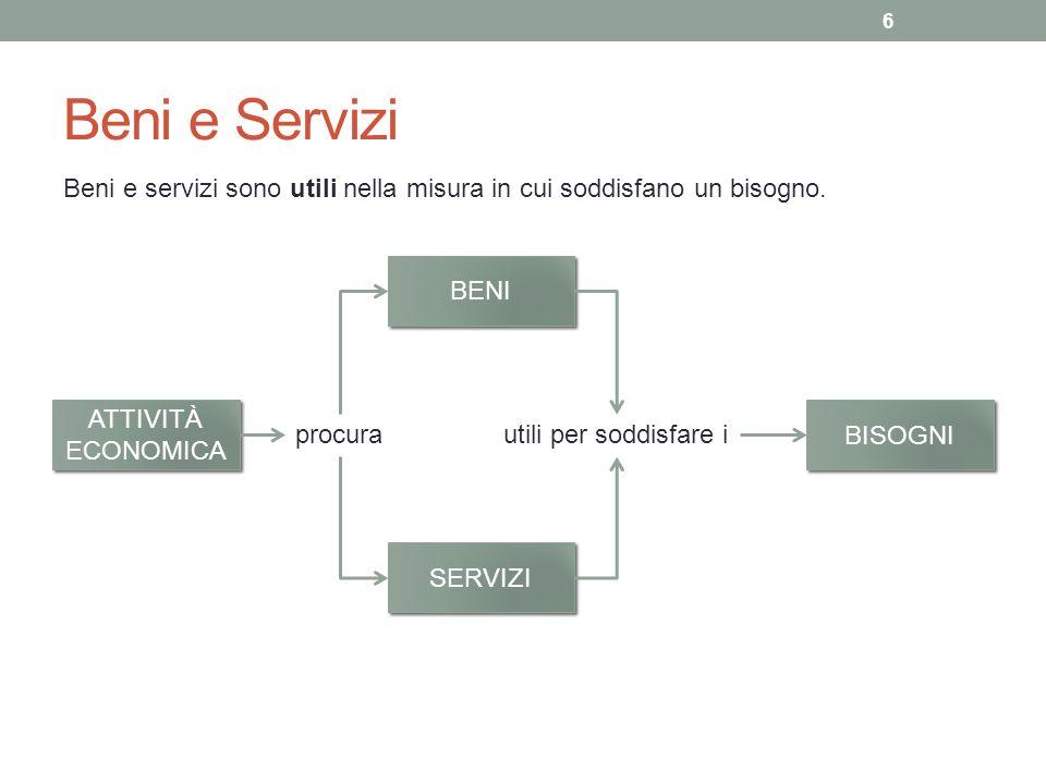 Beni e Servizi Beni e servizi sono utili nella misura in cui soddisfano un bisogno. ATTIVITÀ ECONOMICA BISOGNI BENI SERVIZI procurautili per soddisfar