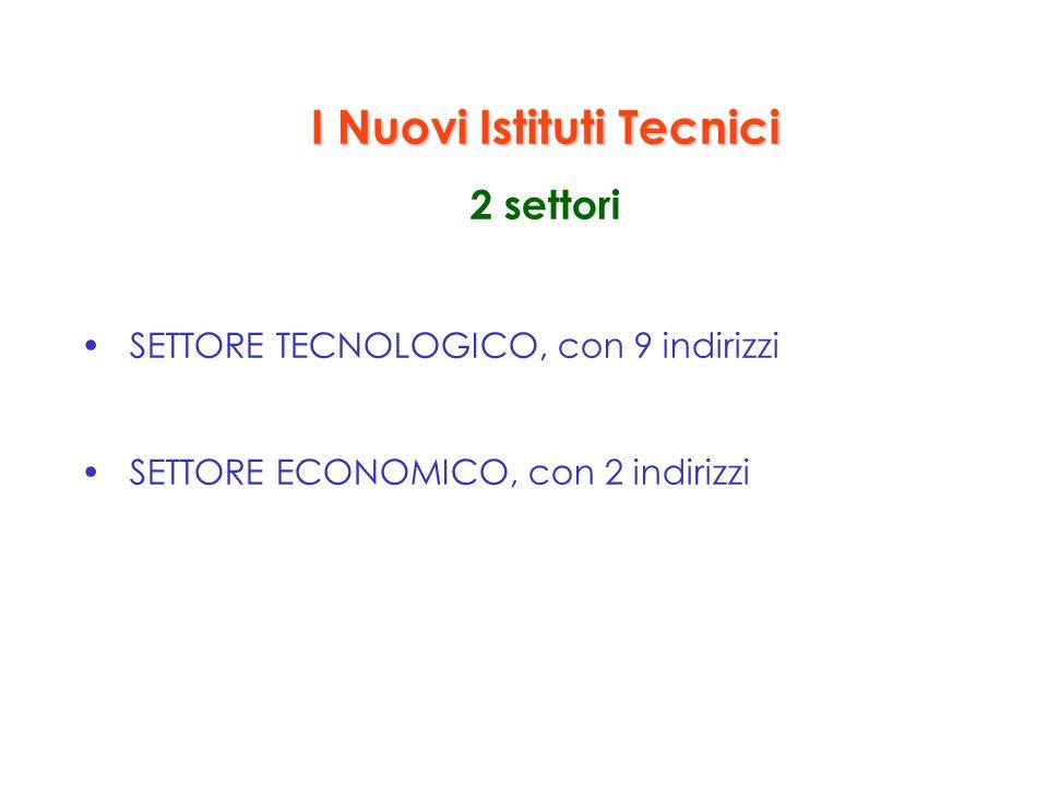 I Nuovi Istituti Tecnici 2 settori SETTORE TECNOLOGICO, con 9 indirizzi SETTORE ECONOMICO, con 2 indirizzi