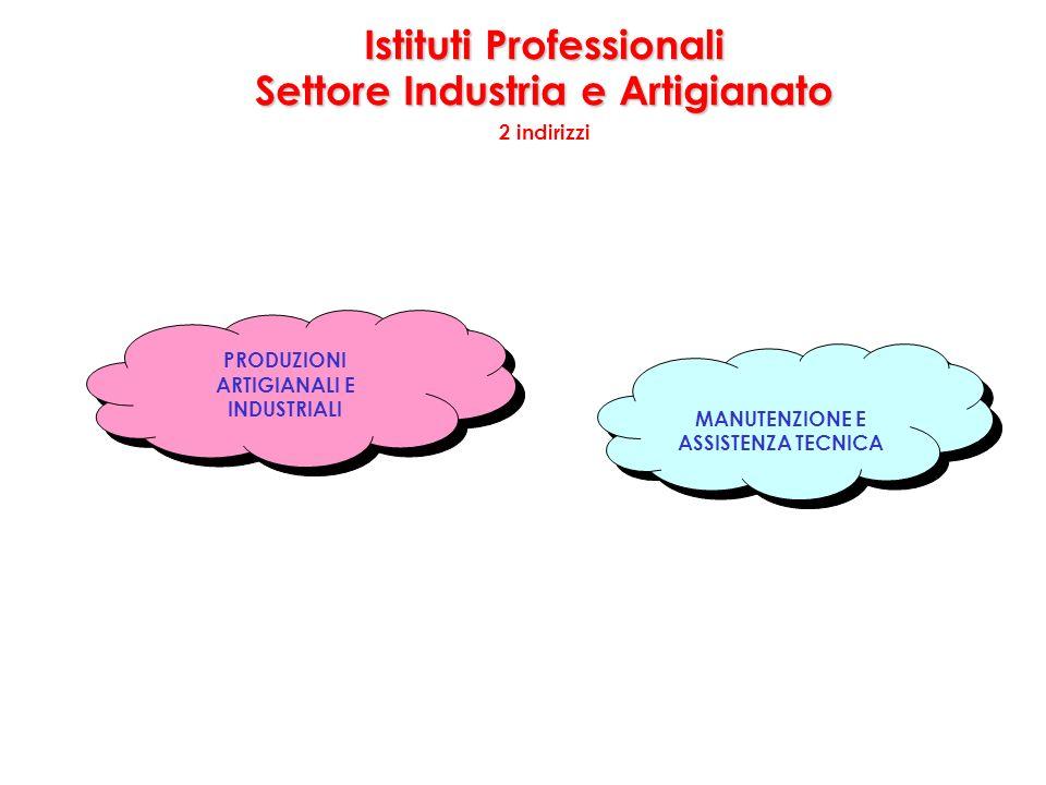 Istituti Professionali Settore Industria e Artigianato 2 indirizzi PRODUZIONI ARTIGIANALI E INDUSTRIALI PRODUZIONI ARTIGIANALI E INDUSTRIALI MANUTENZIONE E ASSISTENZA TECNICA