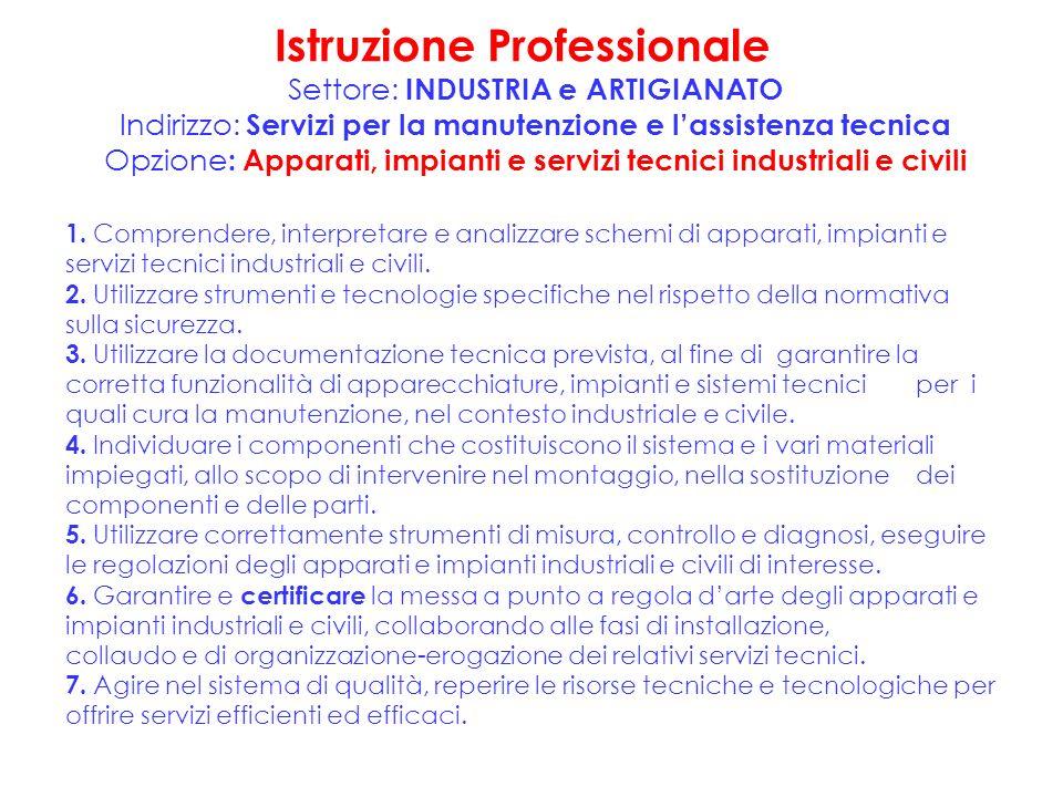 Istruzione Professionale Settore: INDUSTRIA e ARTIGIANATO Indirizzo: Servizi per la manutenzione e lassistenza tecnica Opzione : Apparati, impianti e servizi tecnici industriali e civili 1.