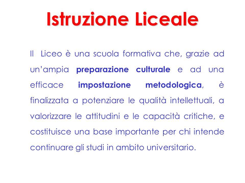 Ore 9 – 12IAL Lombardia I.T.A.S.G. Mendel Ore 10 – 13Liceo T.