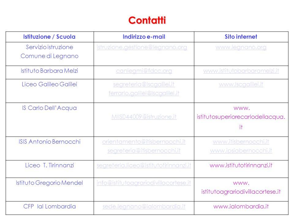 Istituzione / ScuolaIndirizzo e-mailSito internet Servizio istruzione Comune di Legnano istruzione.gestione@legnano.orgwww.legnano.org Istituto Barbara Melzicanlegmi@fdcc.orgwww.istitutobarbaramelzi.it Liceo Galileo Galileisegreteria@lscgalilei.it ferrario.galilei@lscgalilei.it www.lscgalilei.it IS Carlo DellAcqua MIIS044009@istruzione.it www.