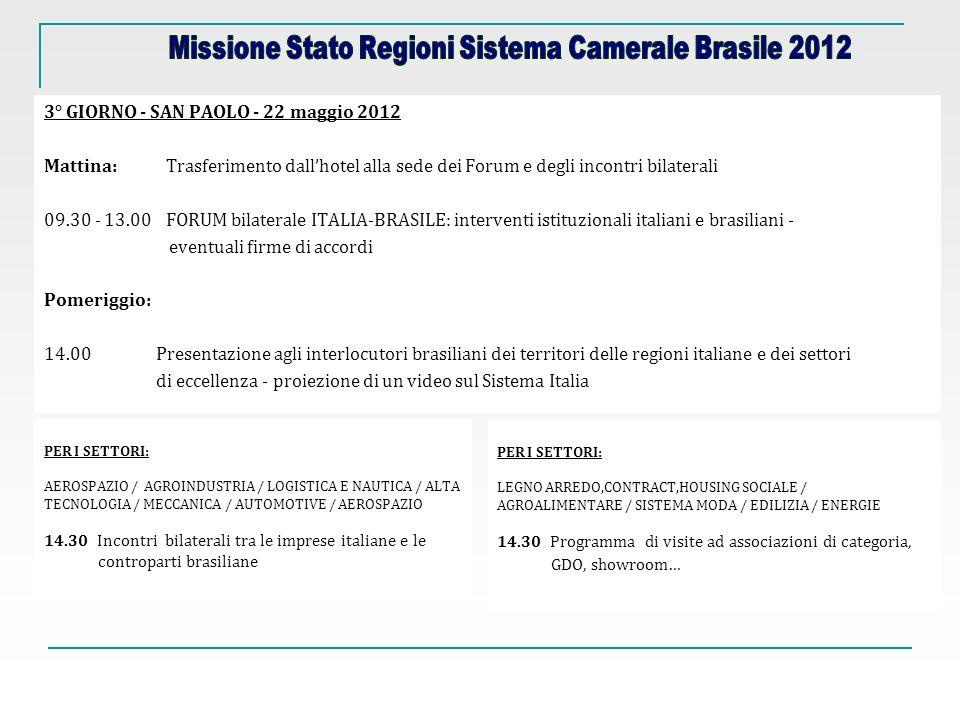 4° GIORNO - 23 maggio 2012 - sessioni parallele SAN PAOLO Per i settori: EDILIZIA SOSTENIBILE (coord.