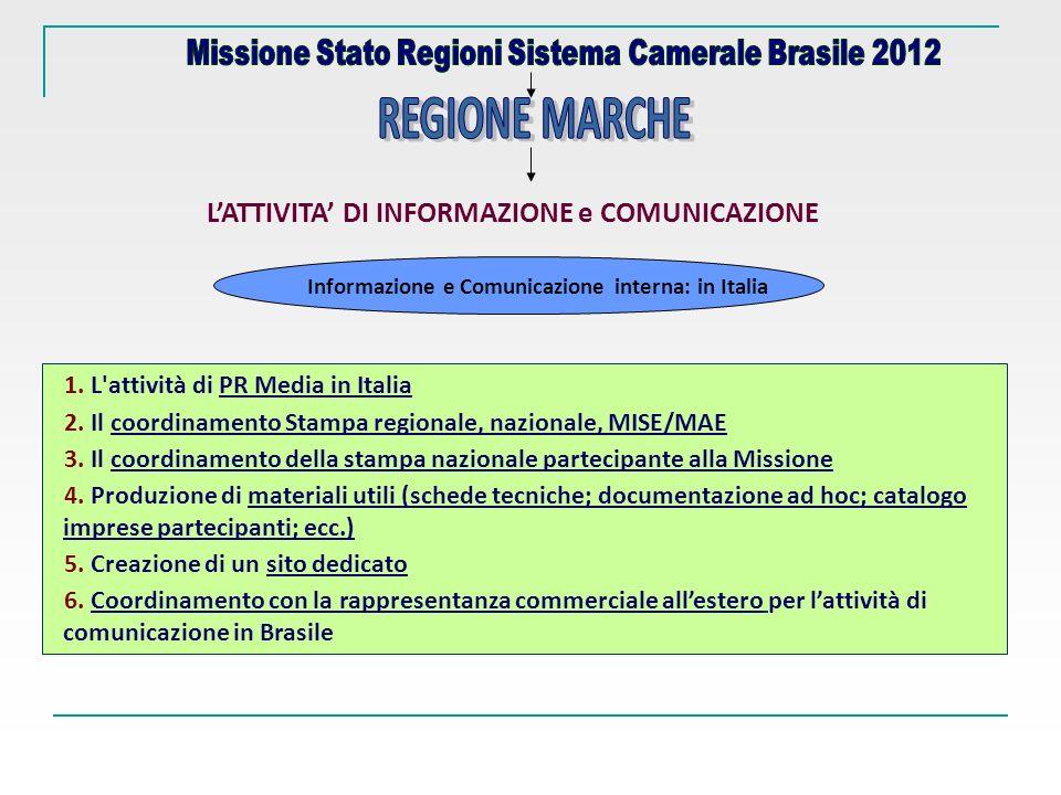 LATTIVITA DI INFORMAZIONE e COMUNICAZIONE 1. L attività di PR Media in Italia 2.