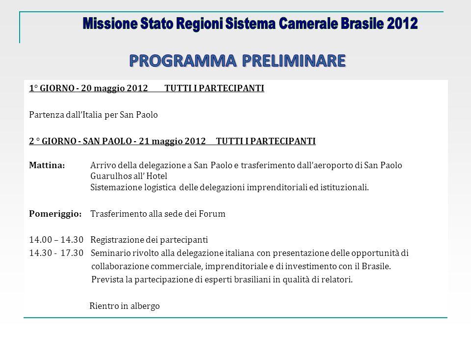 3° GIORNO - SAN PAOLO - 22 maggio 2012 Mattina: Trasferimento dallhotel alla sede dei Forum e degli incontri bilaterali 09.30 - 13.00 FORUM bilaterale ITALIA-BRASILE: interventi istituzionali italiani e brasiliani - eventuali firme di accordi Pomeriggio: 14.00 Presentazione agli interlocutori brasiliani dei territori delle regioni italiane e dei settori di eccellenza - proiezione di un video sul Sistema Italia PER I SETTORI: AEROSPAZIO / AGROINDUSTRIA / LOGISTICA E NAUTICA / ALTA TECNOLOGIA / MECCANICA / AUTOMOTIVE / AEROSPAZIO 14.30 Incontri bilaterali tra le imprese italiane e le controparti brasiliane PER I SETTORI: LEGNO ARREDO,CONTRACT,HOUSING SOCIALE / AGROALIMENTARE / SISTEMA MODA / EDILIZIA / ENERGIE 14.30 Programma di visite ad associazioni di categoria, GDO, showroom…