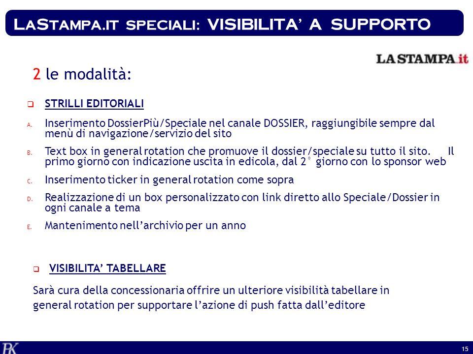 15 2 le modalità: VISIBILITA TABELLARE Sarà cura della concessionaria offrire un ulteriore visibilità tabellare in general rotation per supportare laz