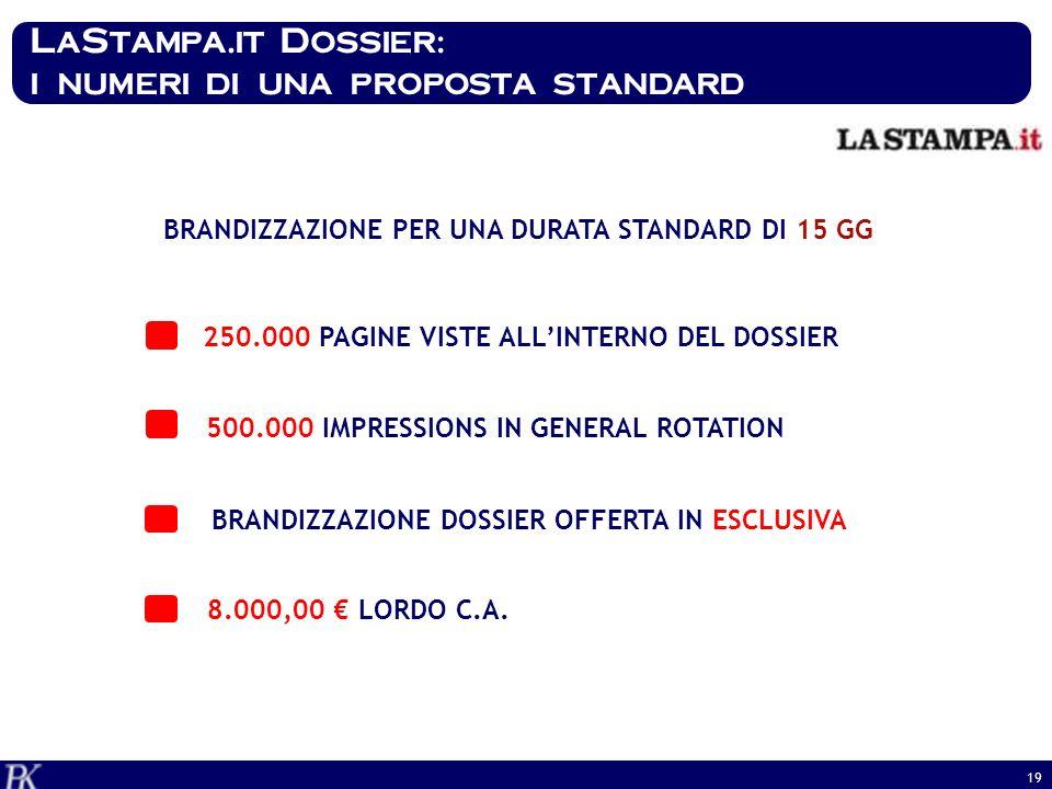 19 LaStampa.it Dossier: i numeri di una proposta standard 250.000 PAGINE VISTE ALLINTERNO DEL DOSSIER 500.000 IMPRESSIONS IN GENERAL ROTATION 8.000,00