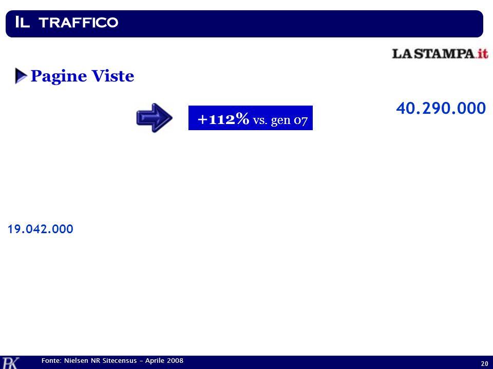 20 Pagine Viste Fonte: Nielsen NR Sitecensus – Aprile 2008 +112% vs. gen 07 19.042.000 40.290.000 Il traffico